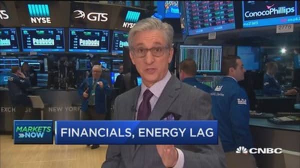Pisani: 10-year primary mover of market open