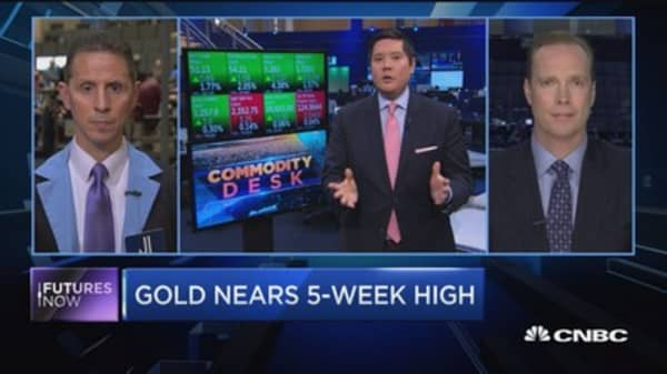 Futures Now: Gold near 5-week high