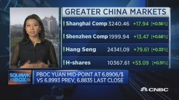 Bulls are back in China