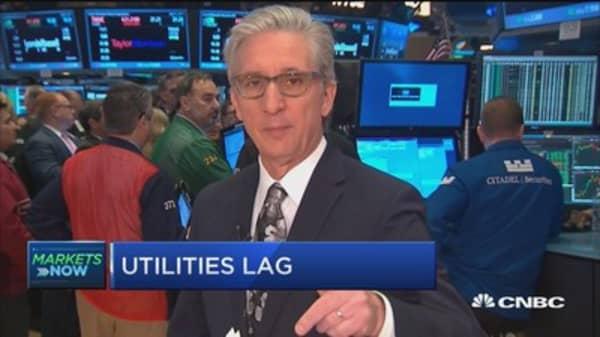 Pisani's market: Reflation trade is back