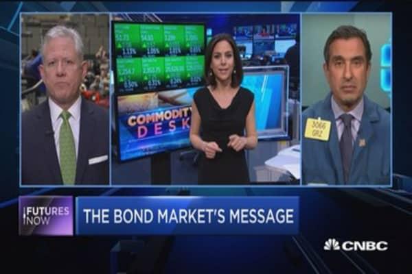 Futures Now: Bond market's message