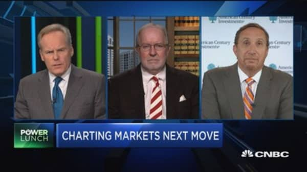Gartman: President 'absolutely wrong,' Chinese not manipulating currency