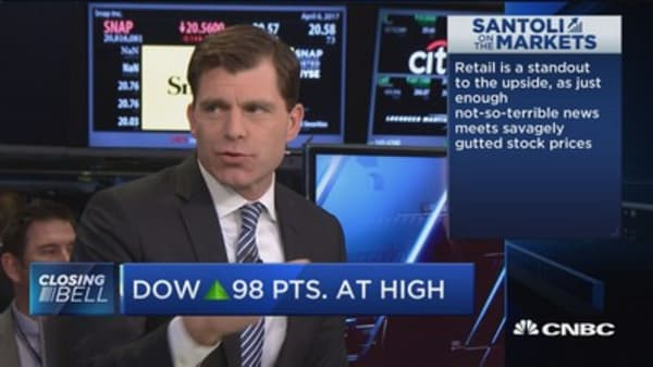 Santoli on markets: Minimal bounce underway after yesterday's sell-off