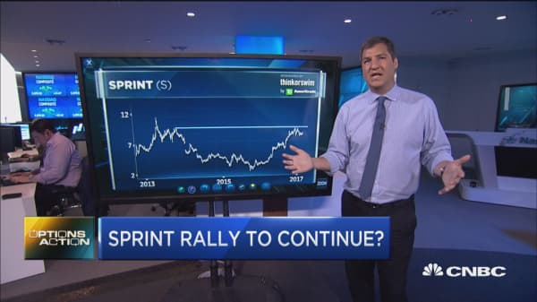 Options Action: Sprint rally to continue?