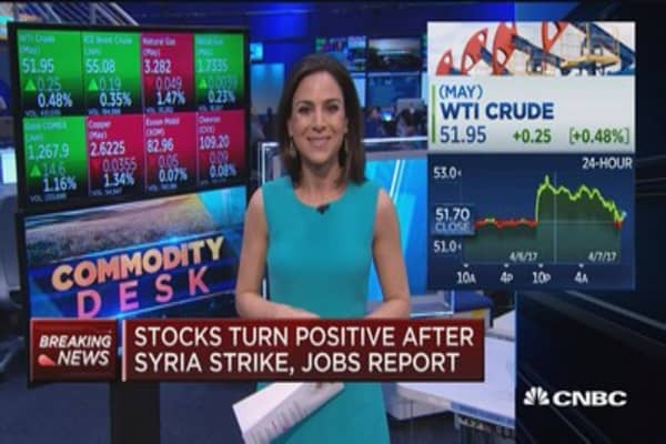 Crude gives back gains after 'knee-jerk' reaction to US airstrike
