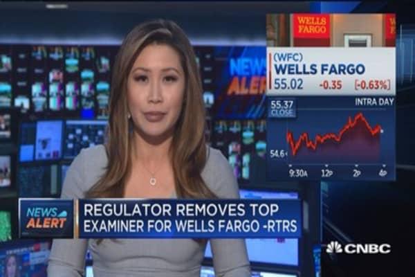 Regulator removes top examiner for Wells Fargo: Reuters