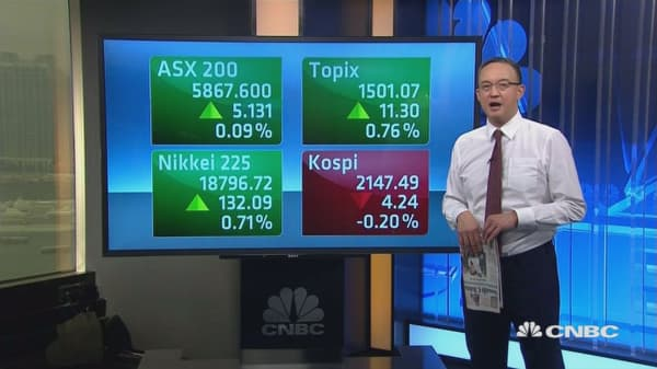 Asian shares open mixed on Monday