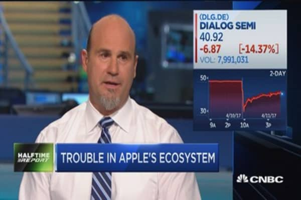 Trader on Apple suppliers: These pullbacks are an opportunity