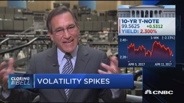 Closing Bell Exchange: There is volatility building