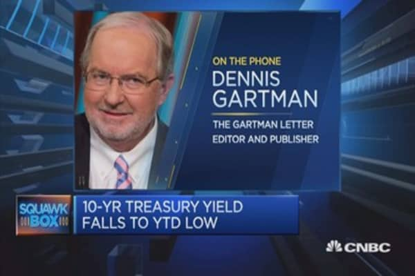 Hopes for banks to earn superior returns are being dashed: Gartman