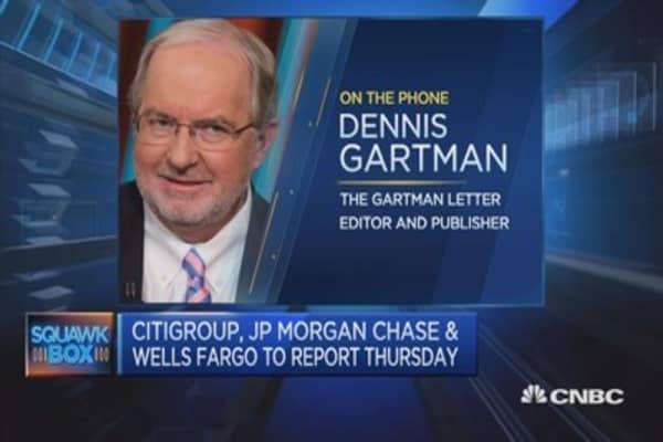 The yield curve has flattened: Gartman