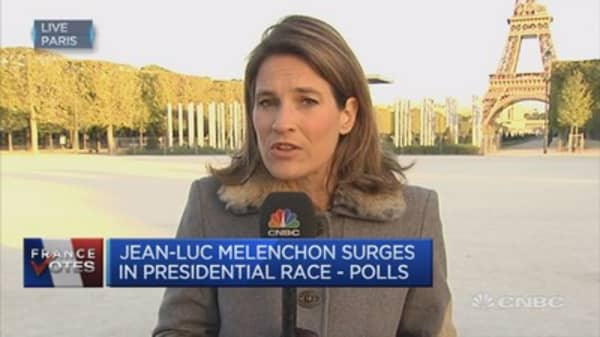 Jean-Luc Mélenchon surges in presidential race: Polls