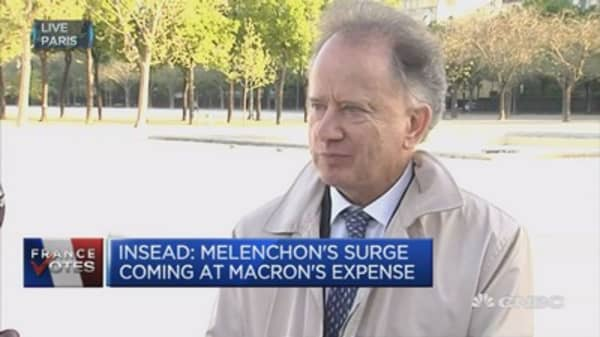 Mélenchon's surge coming at Macron's expense: Professor