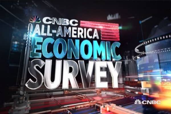 All-America Survey: Rating the Trump agenda