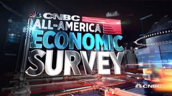 All-America Economic Survey: Stock market optimism at 10-year high