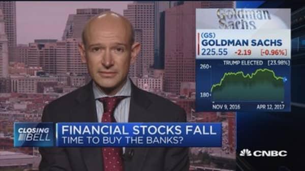 Financial stocks fall: Time to buy the banks?