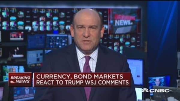 Currency, bond markets react to Trump WSJ comments