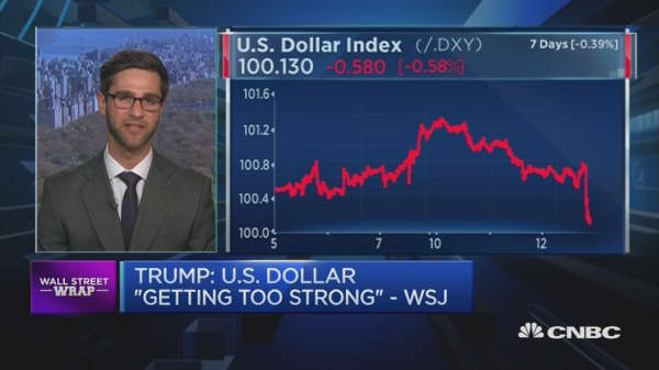 What's behind the US market's overreaction?
