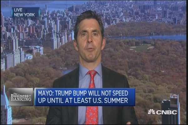 'Trump bump' in financial markets should be reflected in US bank earnings, says analyst