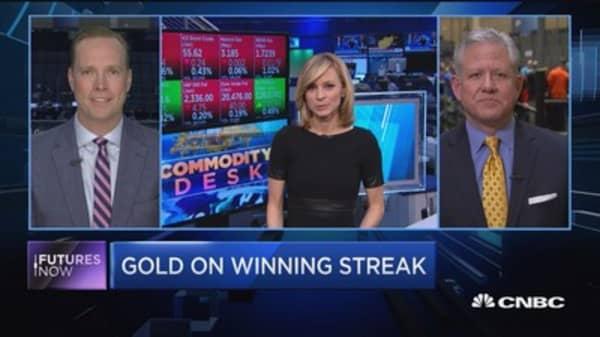 Futures Now: Gold on winning streak