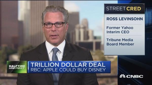 RBC: Apple could buy Disney