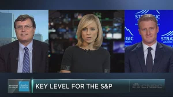 Technical analyst reveals the key levels for the market now