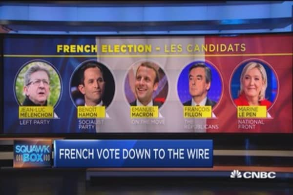 French election to close to call: Pro