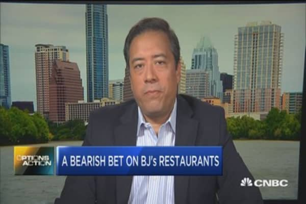 Options Action: Trouble ahead for BJ's Restaurants?