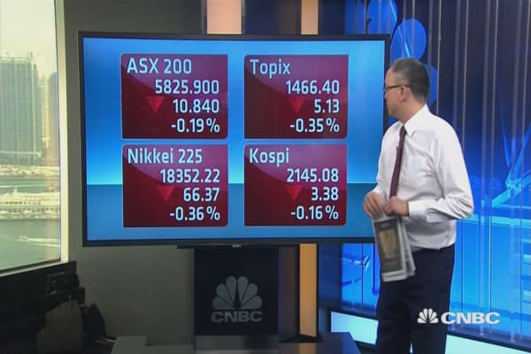 Asian equities open in the red