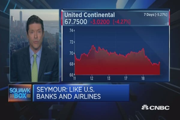 What really affects United shares