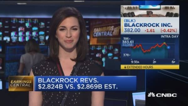 BlackRock earnings beats Street