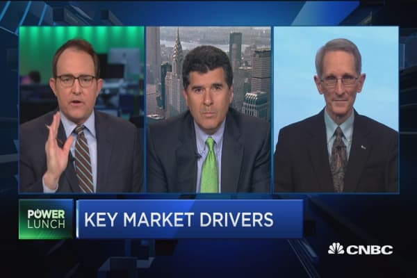 Katz: Financials will do well over next 6-12 months