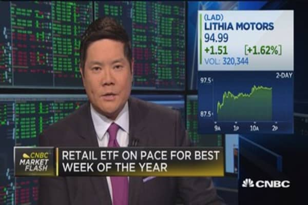 Retail ETF on pace for best week of the year
