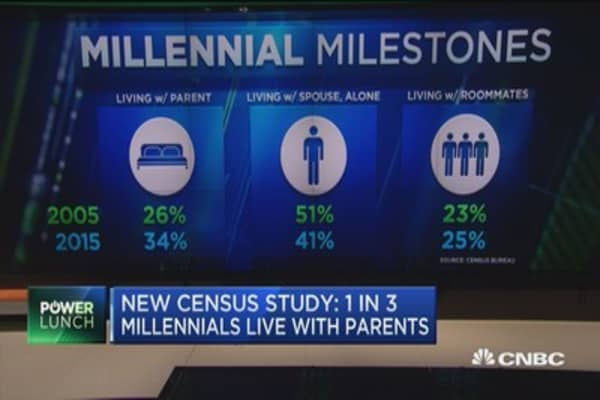 New census study: 1 in 3 millennials live with parents