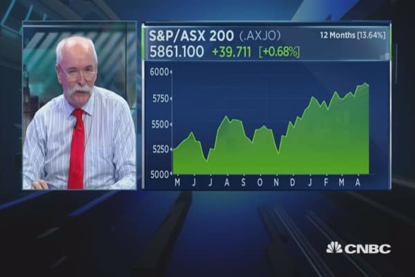 Will the ASX 200 break 6,000?
