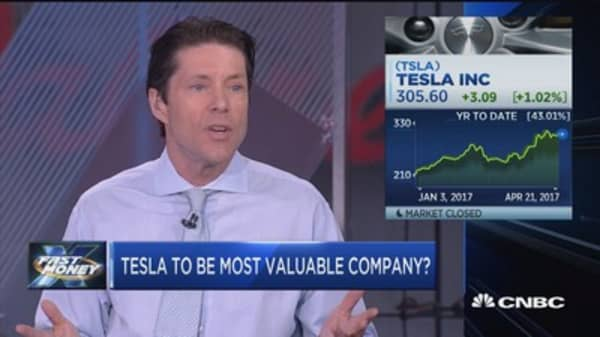 Tesla to be most valuable company?