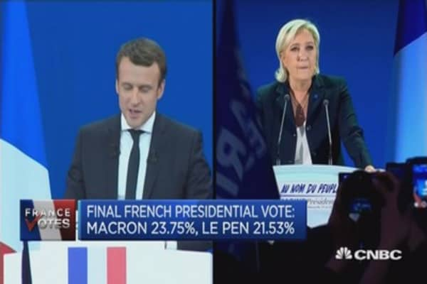 French election: 'Pollsters were right, for once'