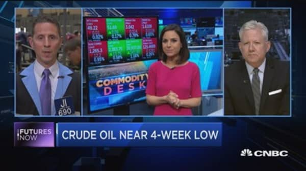 Futures Now: Crude oil near 4-week low
