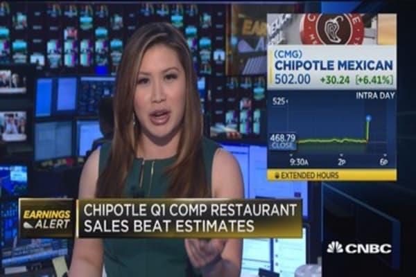 Chipotle Q1 comp restaurant sales beat estimates