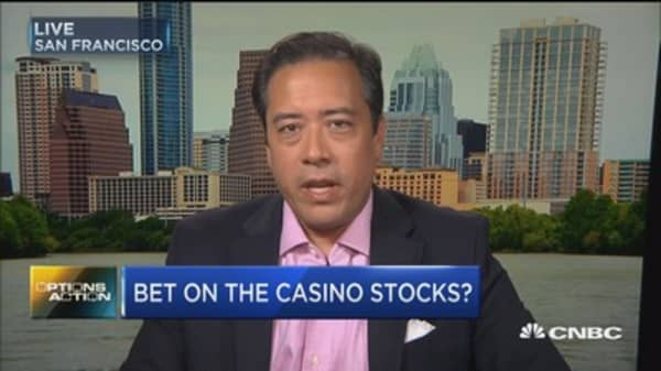 Options Action: Bet on the casino stocks