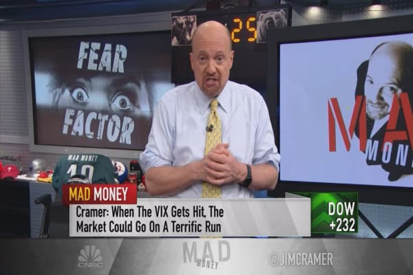 Cramer's charts show the market is not done going higher