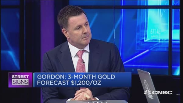 Why UBS is now bearish on gold