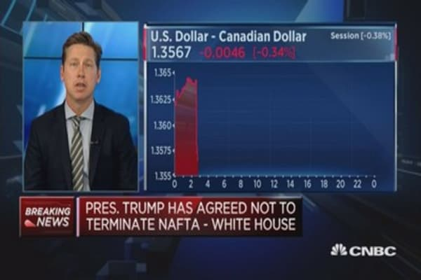Risk of a dollar sell-off?
