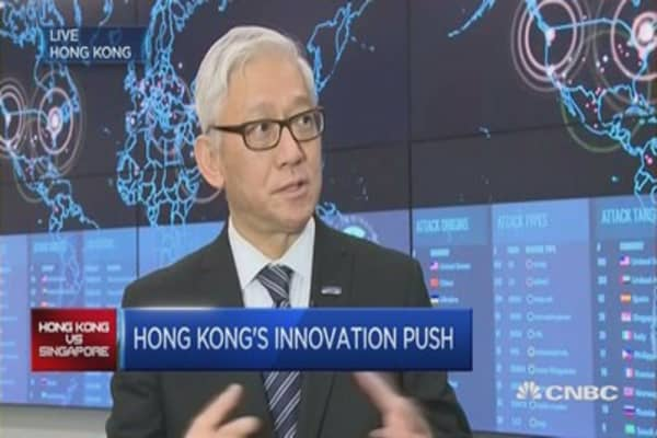 Hong Kong: Fintech center of China?
