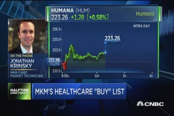 MKM: Health care could buck the 'sell in May' trend