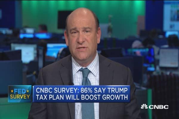 CNBC Fed Survey: Economists give Trump a 'C' on economic report card