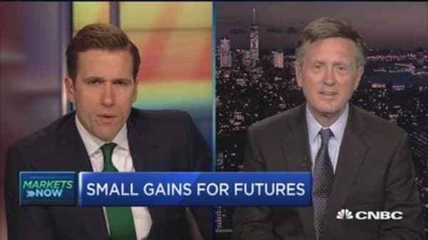 Behind the bond market