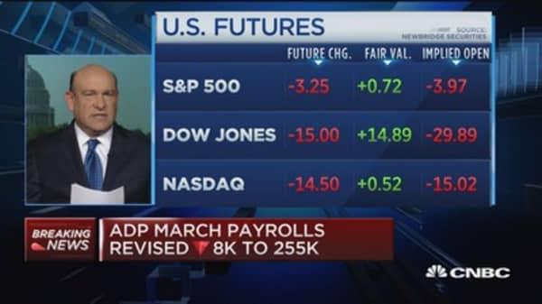 ADP April payrolls up 177K