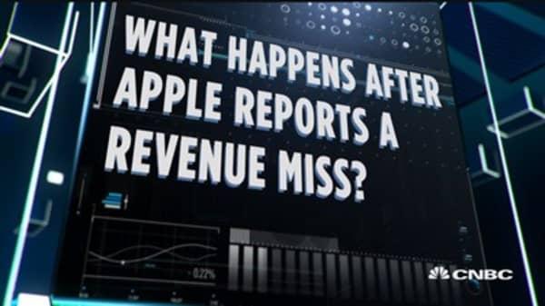 What happens after Apple misses estimates on revenue?