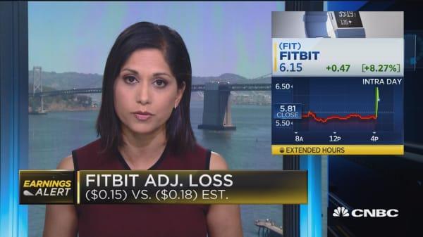 Fitbit Q2 revenue guidance $330M to $350M